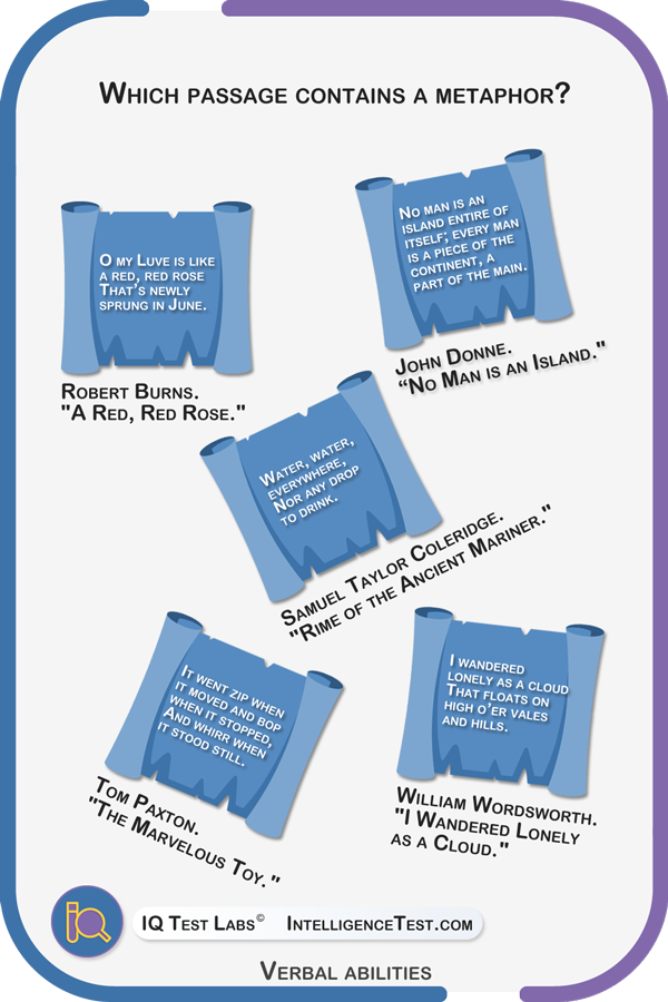 Verbal skills - latest question.