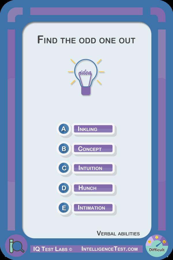IQ Test Labs - verbal abilities