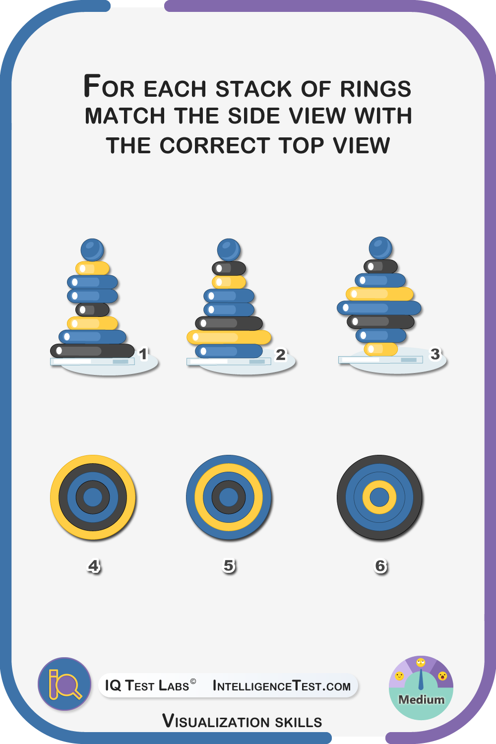 Visualization abilities - top view.
