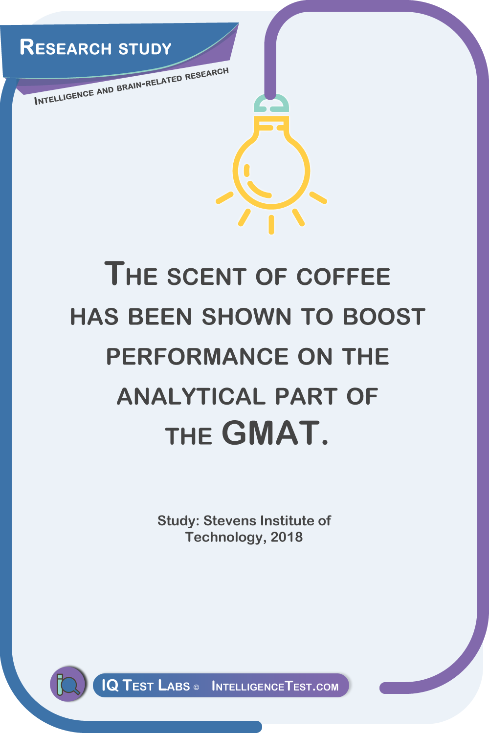 The scent of coffee has been show to boost performance on the analytical part of the GMAT, or the Graduate Management Aptitude Test. Study: Stevens Institute of Technology, 2018.