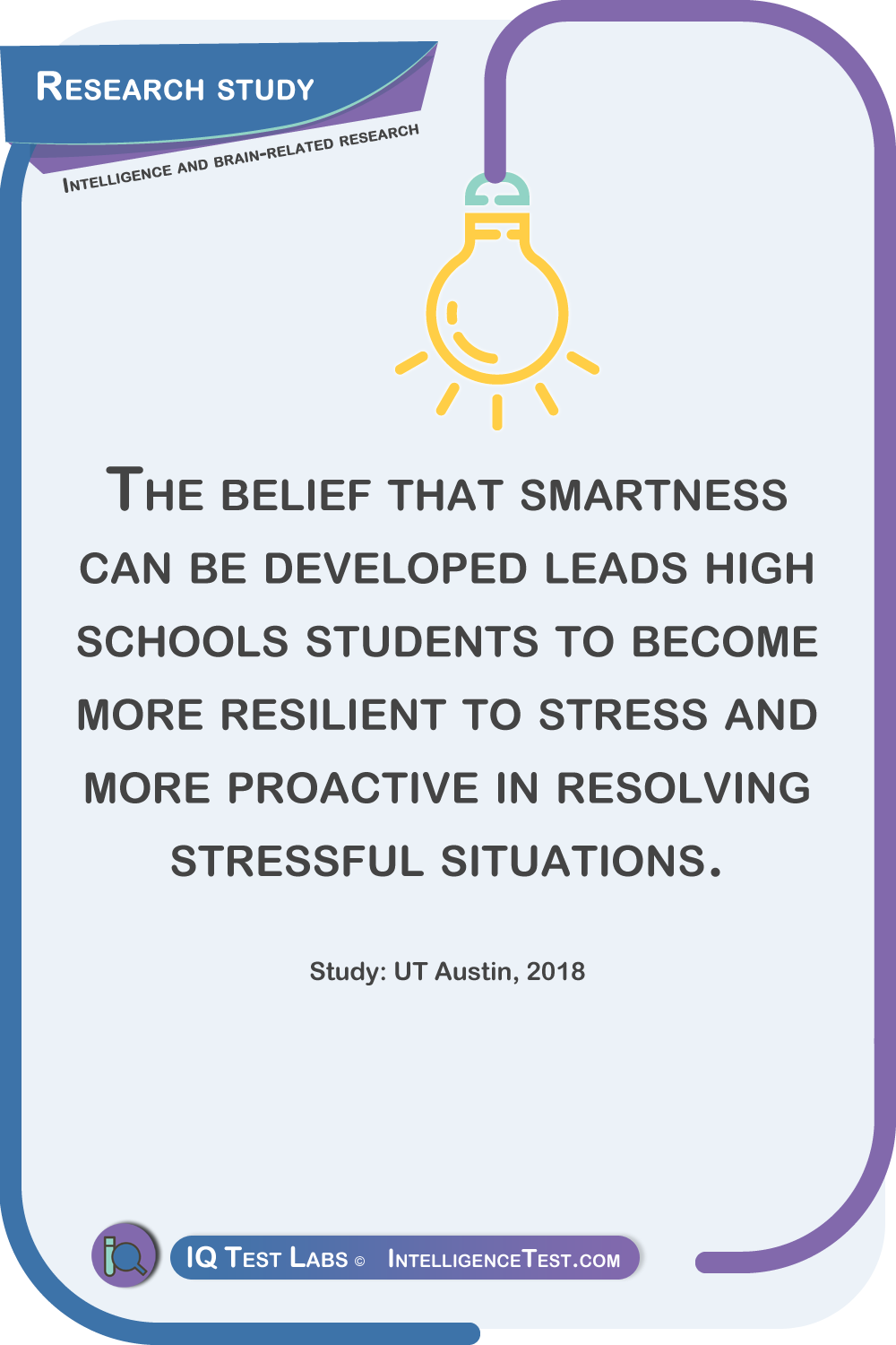 The belief that smartness can be developed leads high schools students to become more resilient to stress and more proactive in resolving stressful situations. Study: UT Austin, 2018.