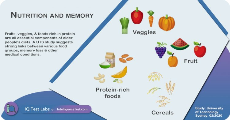 Nutrition and memory