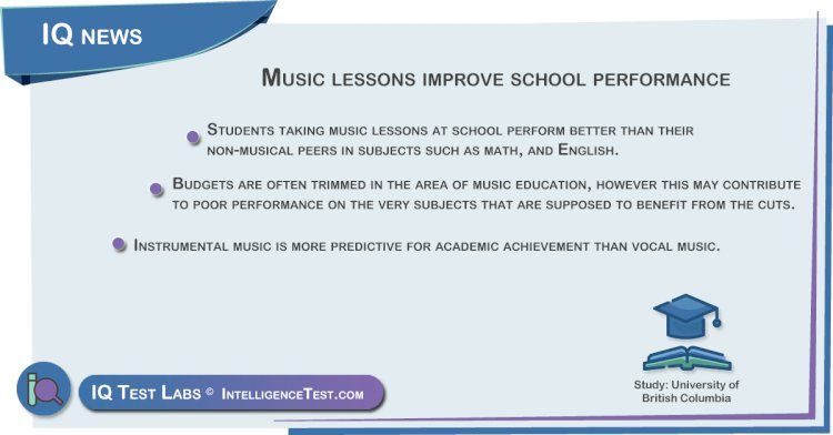 Music lessons improve school performance