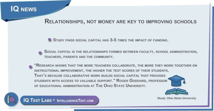 Relationships, not money are key to improving schools