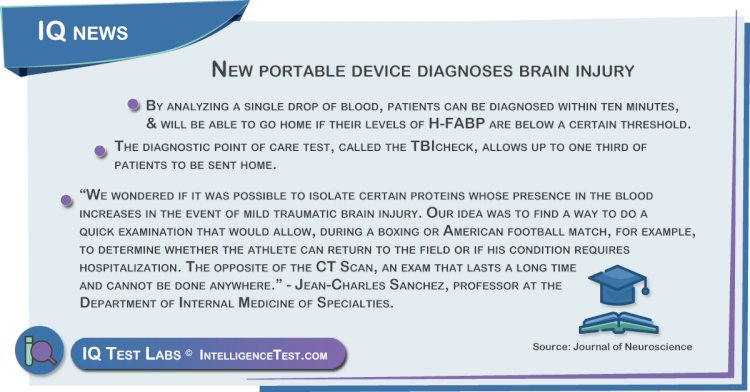 New portable device diagnoses brain injury.