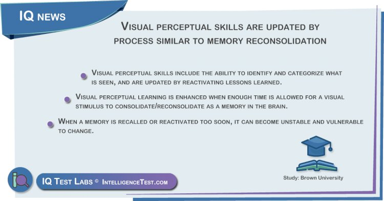 Visual perceptual skills are updated by process similar to memory reconsolidation