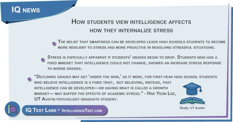 How students view intelligence affects how they internalize stress